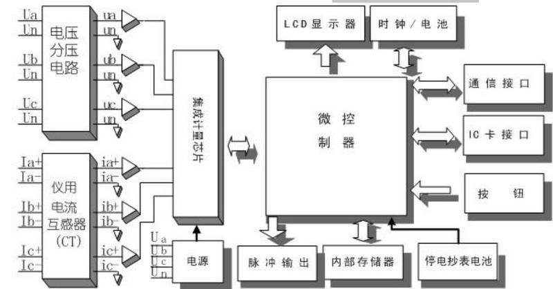三相四线竞技宝手机端竞技宝app结构和工作原理.jpg