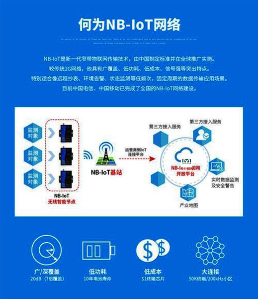 NB竞技宝app技术