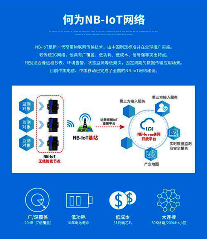 NB-IoT竞技宝app平台方案介绍拓补图