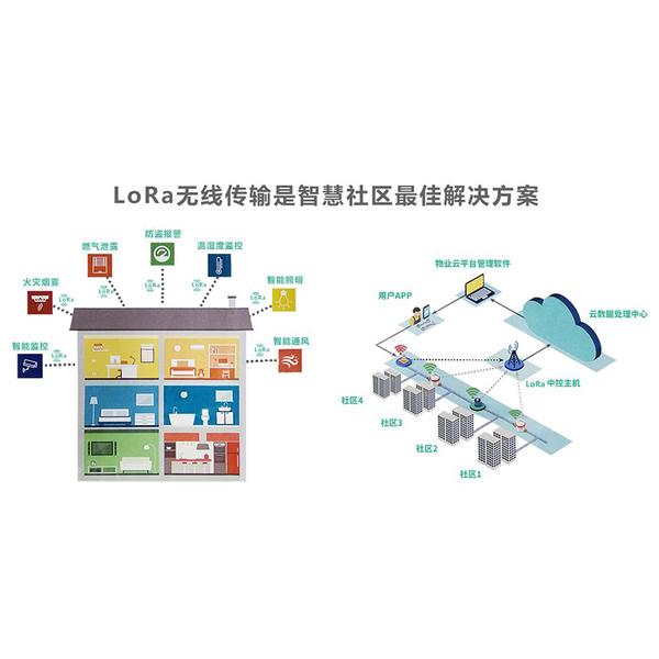 LoRa水表方案介紹圖