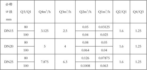 水表計量參數6.png